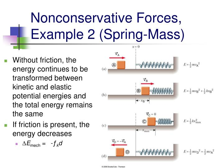 Nonconservative Forces, Example 2 (Spring-Mass)