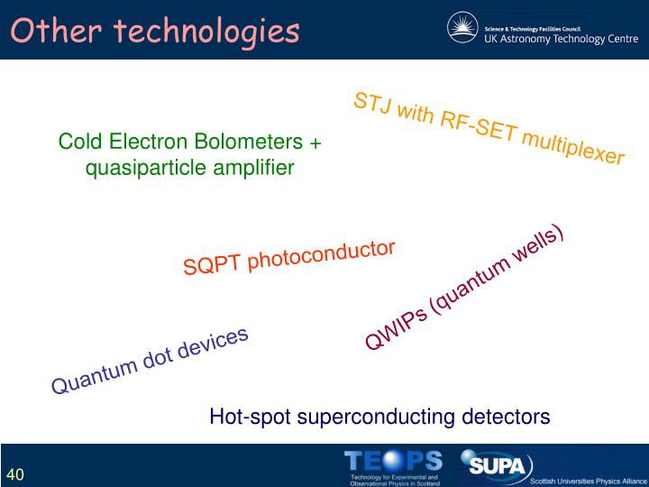 Other technologies