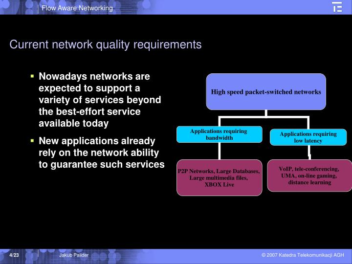 Current network quality requirements