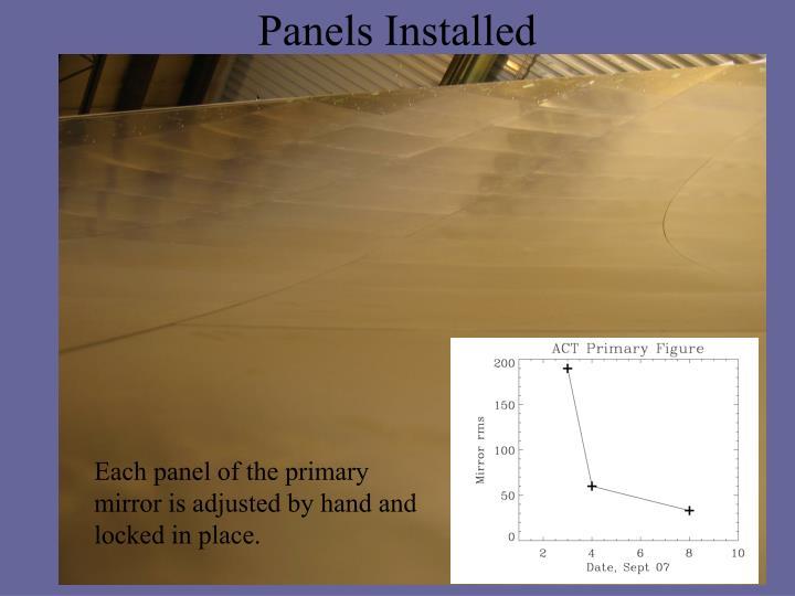 Panels Installed