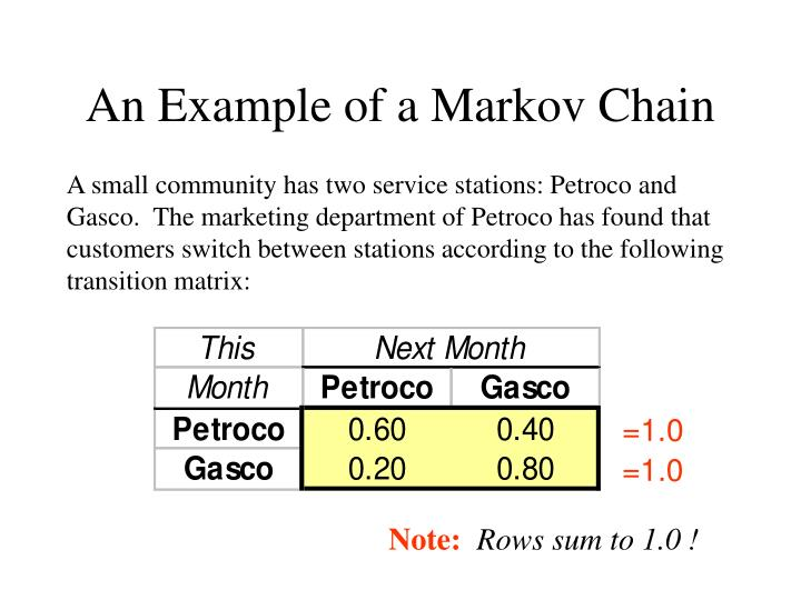 An Example of a Markov Chain