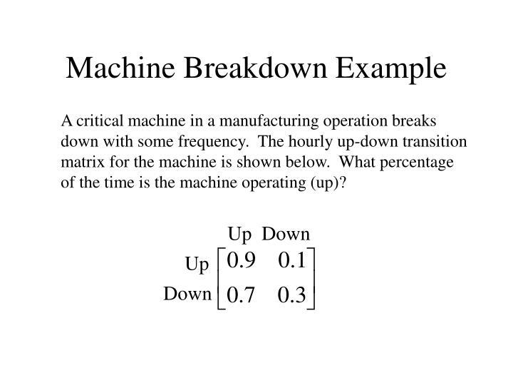 Machine Breakdown Example