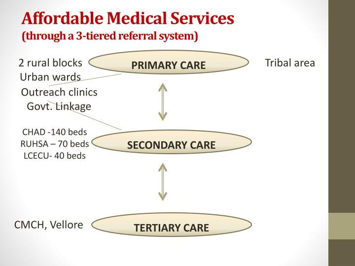 Affordable Medical Services