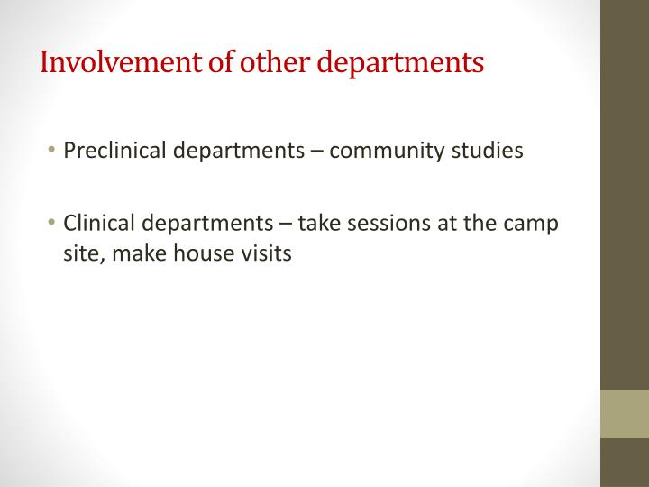 Involvement of other departments