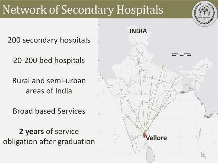 Network of Secondary Hospitals