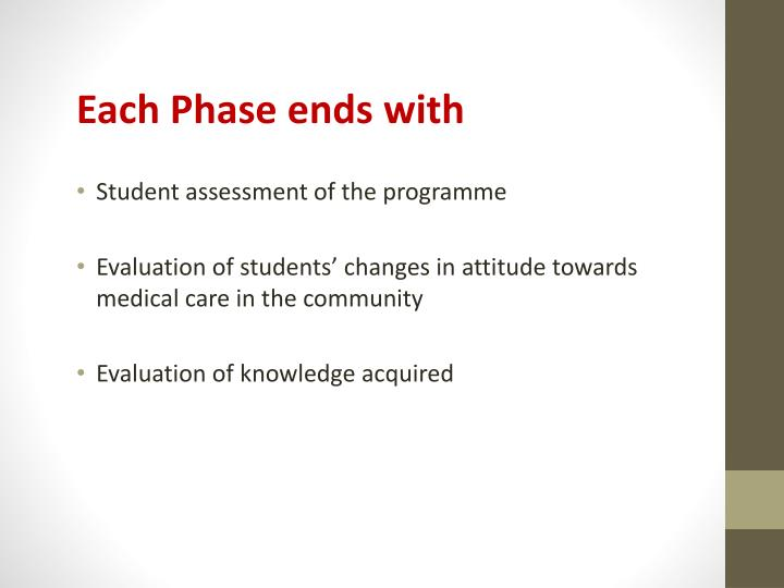 Each Phase ends with