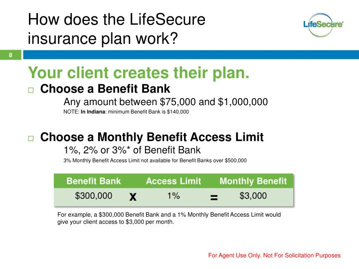 How does the LifeSecure