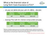 what is the financial value of long term care insurance ltci