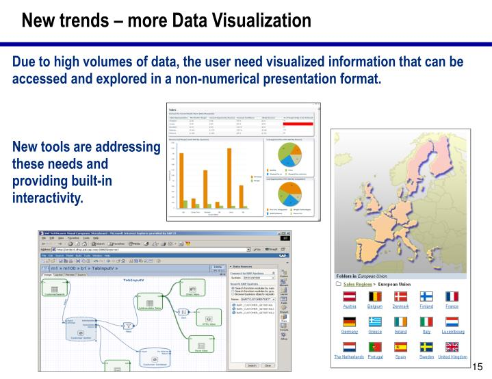 New trends – more Data Visualization