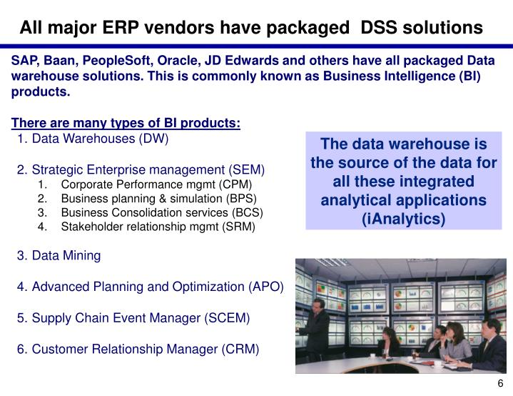 All major ERP vendors have packaged  DSS solutions