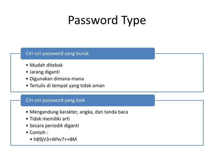 Password Type