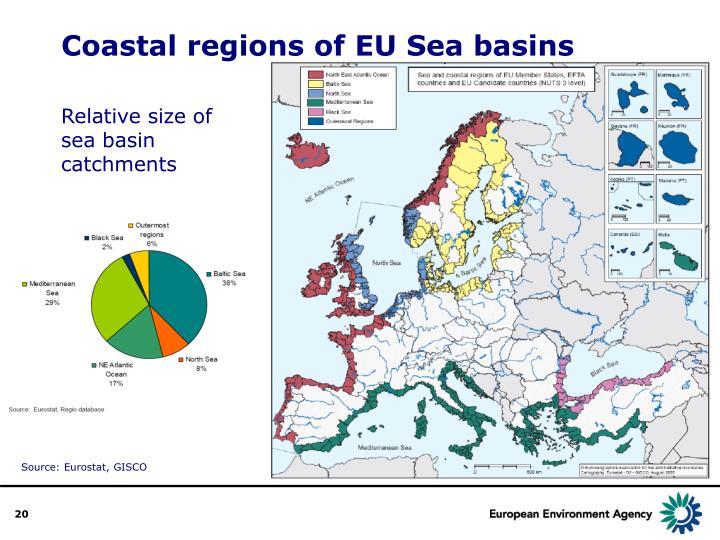 Coastal regions of EU Sea basins