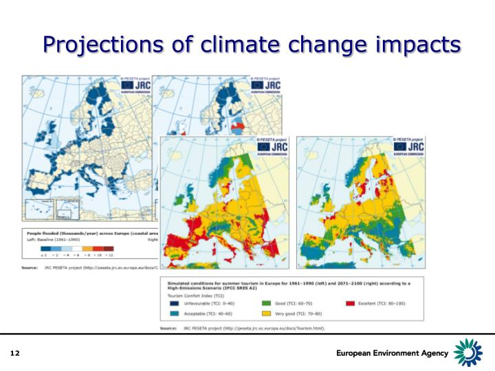 Projections of climate change impacts