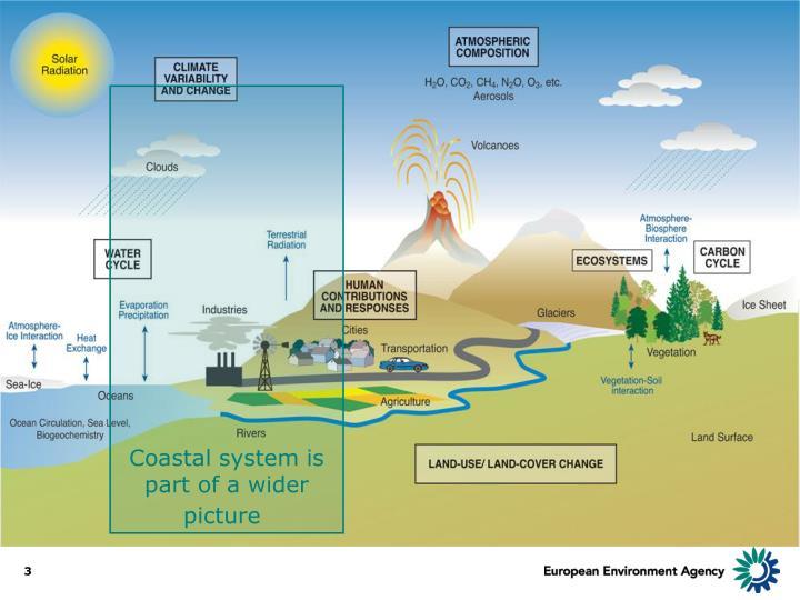 Coastal system is