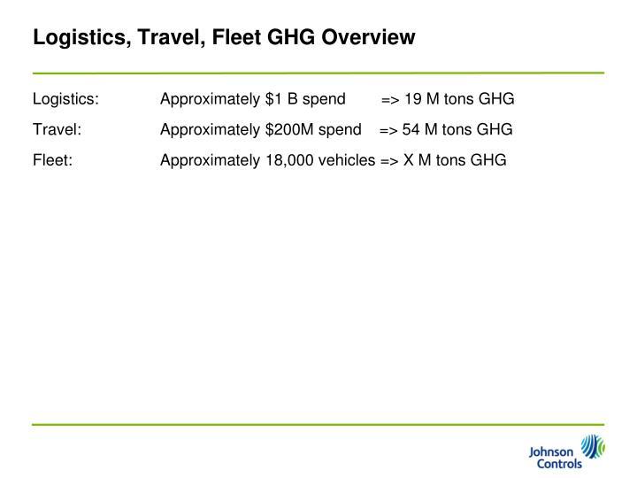 Logistics, Travel, Fleet GHG Overview