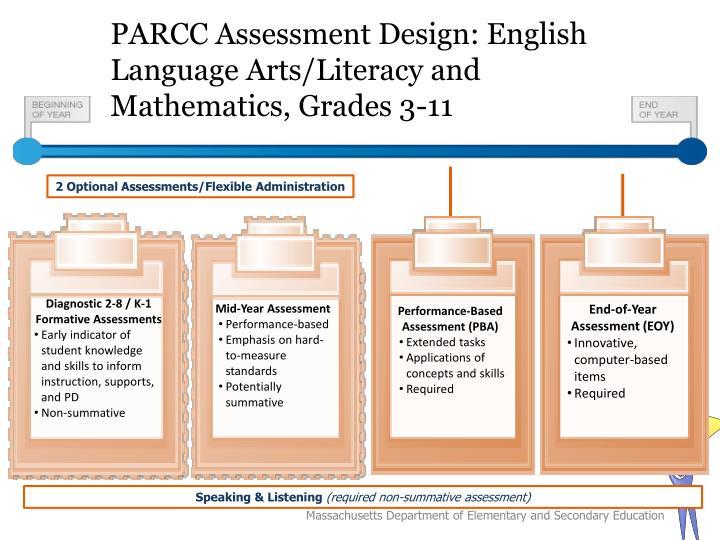 PARCC Assessment Design: English Language Arts/Literacy and Mathematics, Grades 3-11