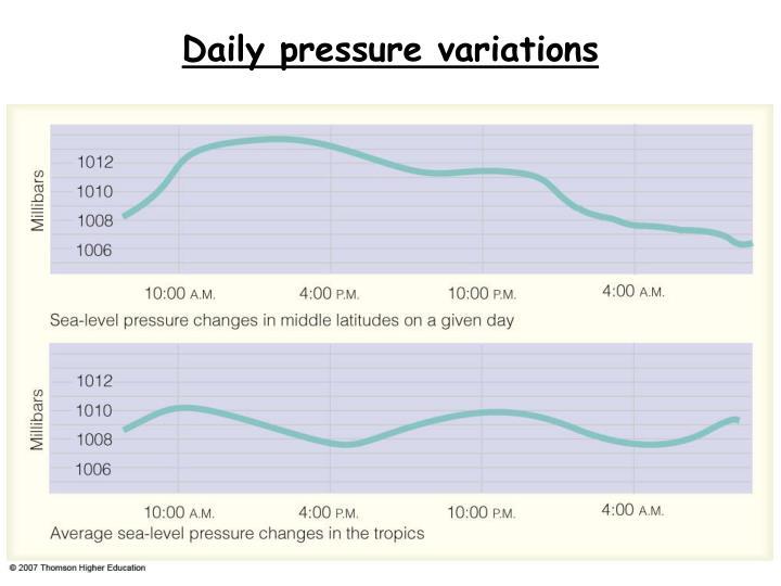 Daily pressure variations