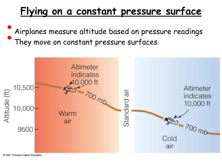 Flying on a constant pressure surface