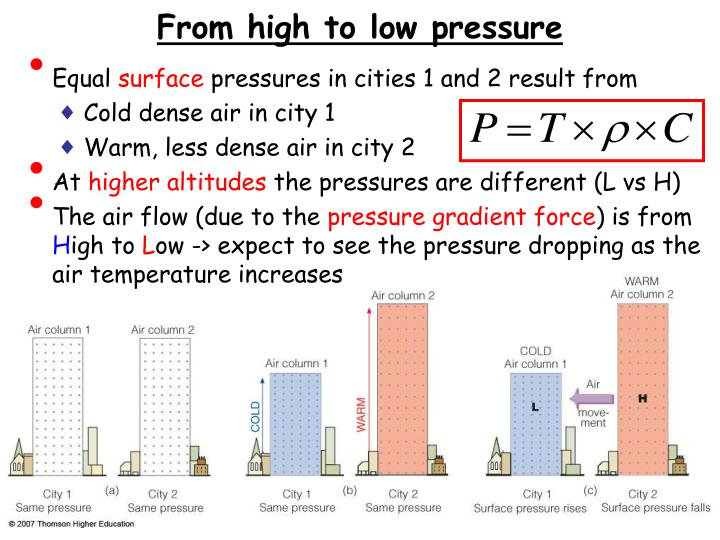 From high to low pressure