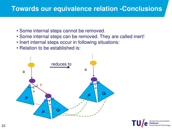 Towards our equivalence relation -Conclusions