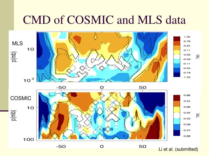 CMD of COSMIC and MLS data