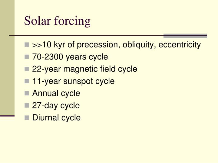 Solar forcing