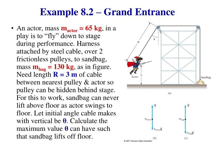 Example 8.2 – Grand Entrance