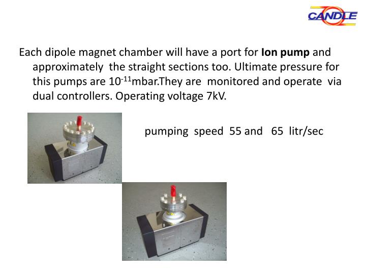 Each dipole magnet chamber will have a port for