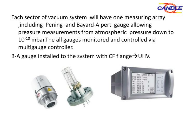 Each sector of vacuum system  will have one measuring array ,including  Pening  and Bayard-Alpert  gauge allowing  preasure measurements from atmospheric  pressure down to 10
