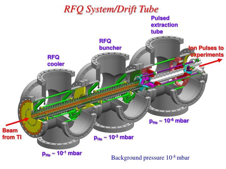 RFQ System/Drift Tube