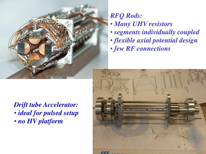 RFQ Rods: