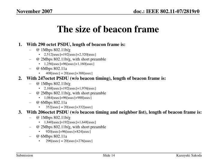 The size of beacon frame