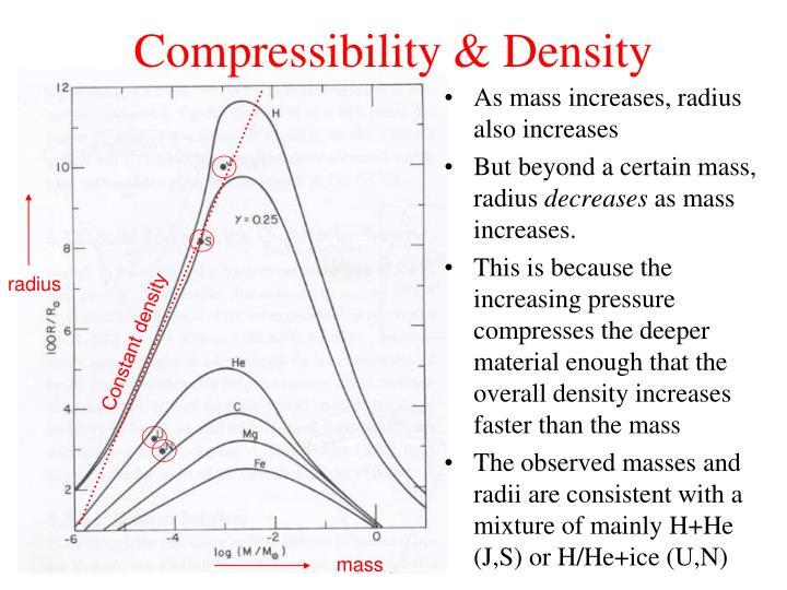 Compressibility & Density