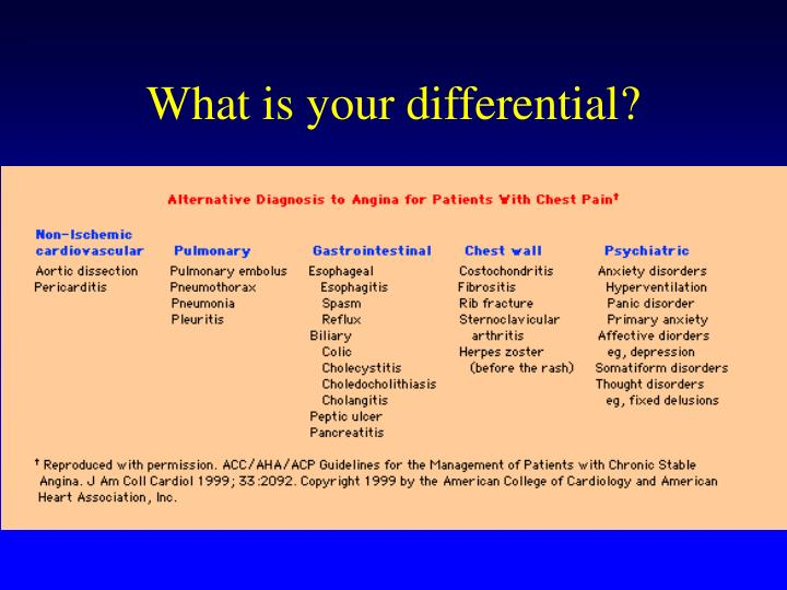 What is your differential?