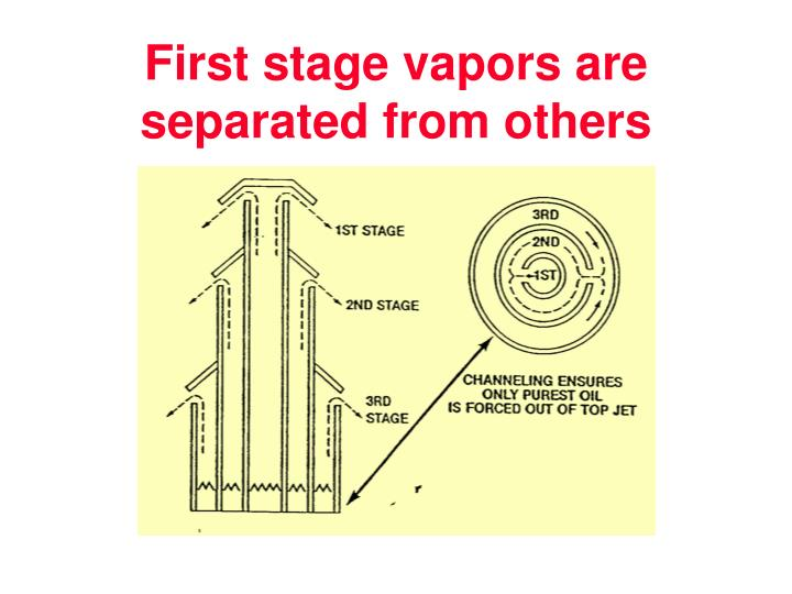 First stage vapors are separated from others