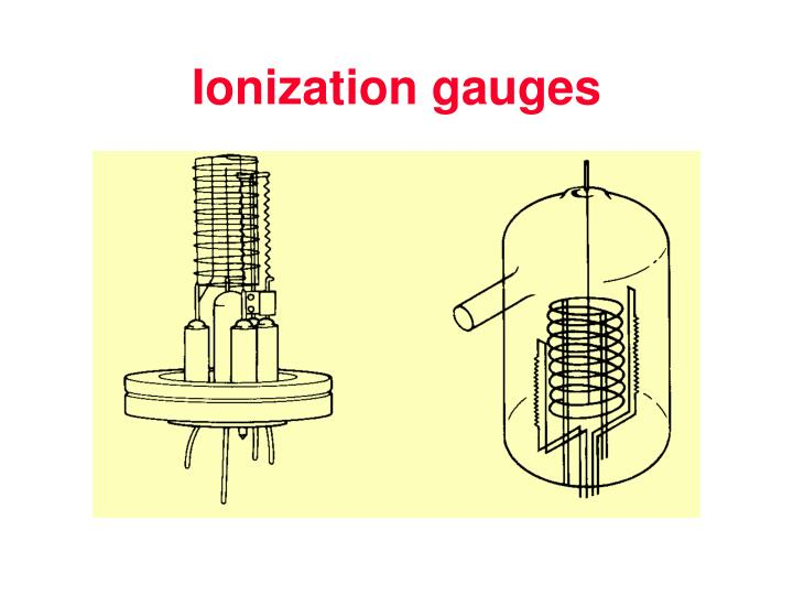 Ionization gauges