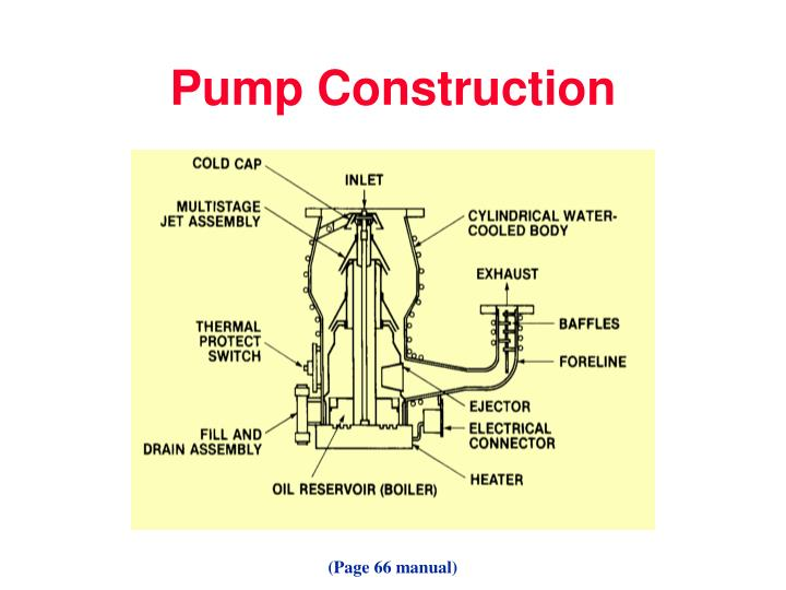Pump Construction