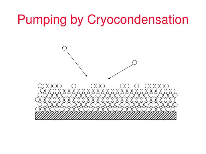 Pumping by Cryocondensation