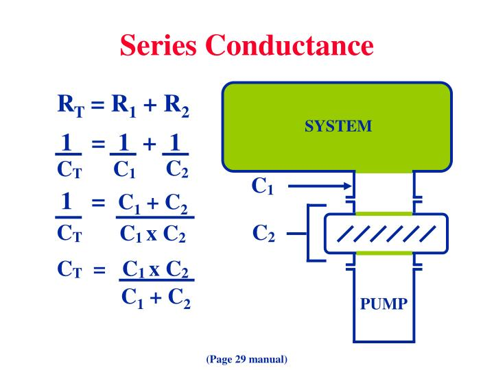 Series Conductance