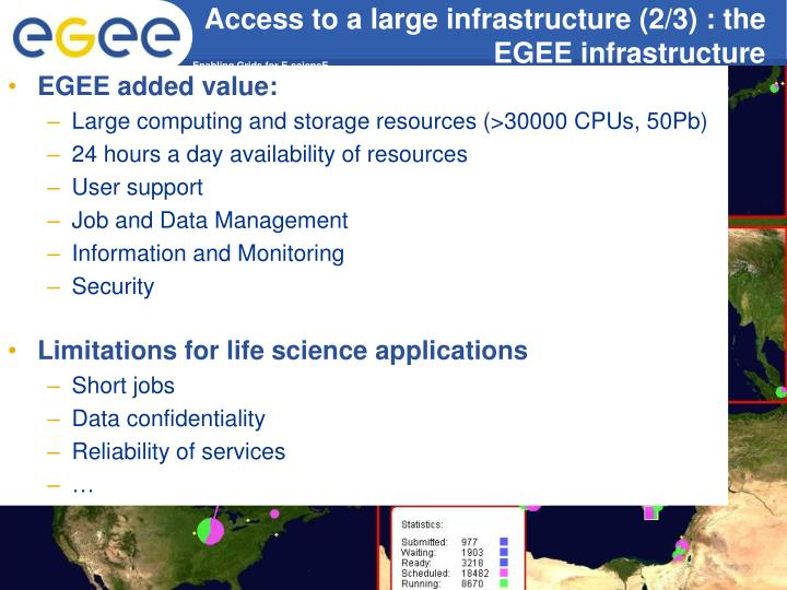 Access to a large infrastructure