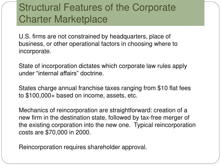 Structural Features of the Corporate Charter Marketplace