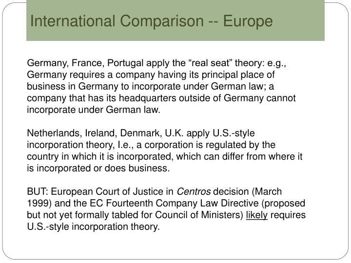 International Comparison -- Europe