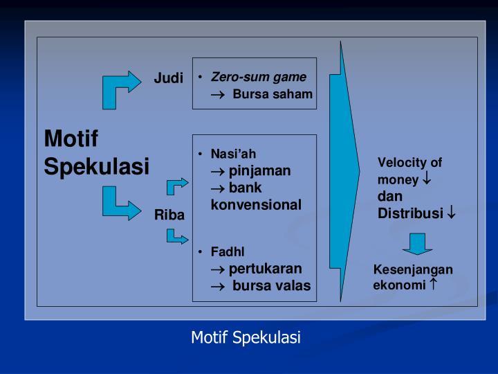 Motif Spekulasi