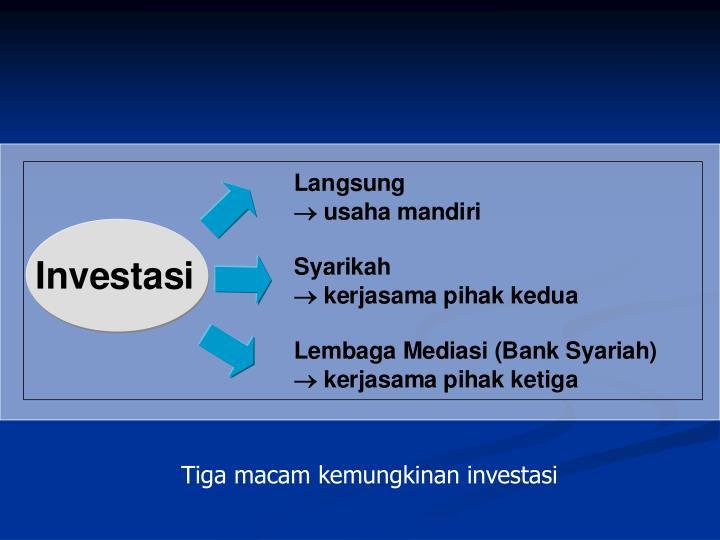 Tiga macam kemungkinan investasi