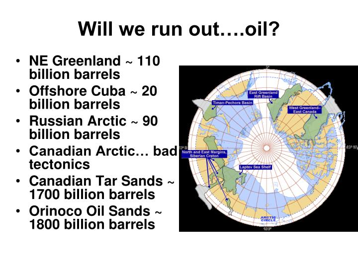Will we run out….oil?