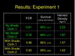 results experiment 1