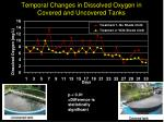 temporal changes in dissolved oxygen in covered and uncovered tanks
