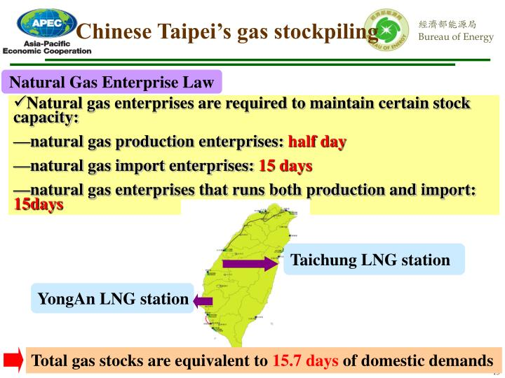 Chinese Taipei's gas stockpiling