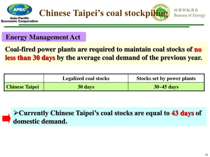 Chinese Taipei's coal stockpiling