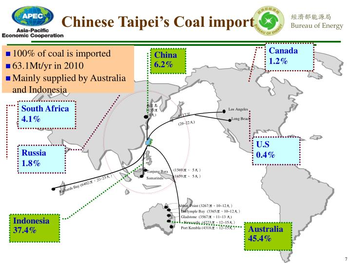 Chinese Taipei's Coal import